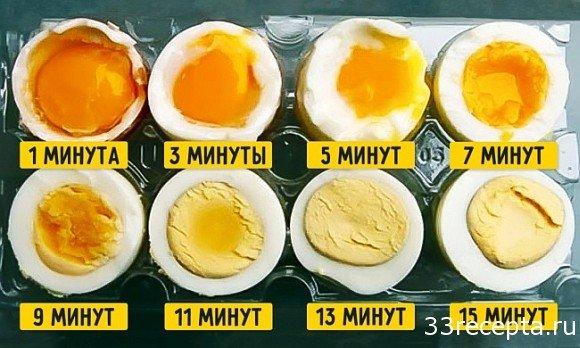 сколько времени варить яйца для салата